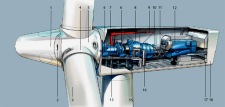 Wind Turbine Nacelle. Image courtesy of Siemens.