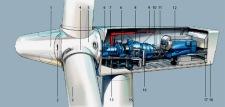 Wind Turbine Nacelle. Image courtesy of Siemens.
