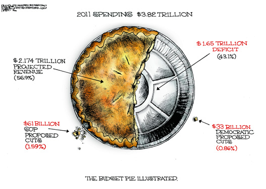 The Budget Pie Illastrated