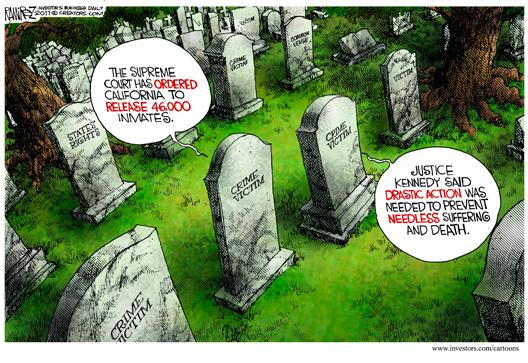 Crime Victim Grave Yard
