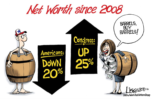 Net Worth Since 2008