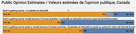 canadian_survey_thumb