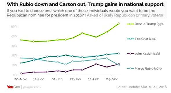 trump_poll_thumb