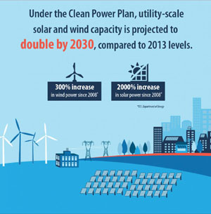 cleanpowerplan02