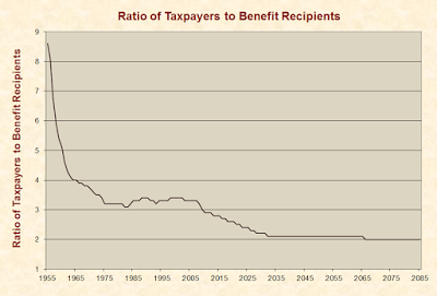 taxpayers_beneficiaries-full